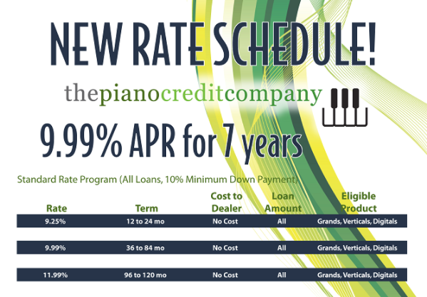 Buy Here Pay Here Raleigh Nc >> Financing to Buy A Piano in Raleigh NC